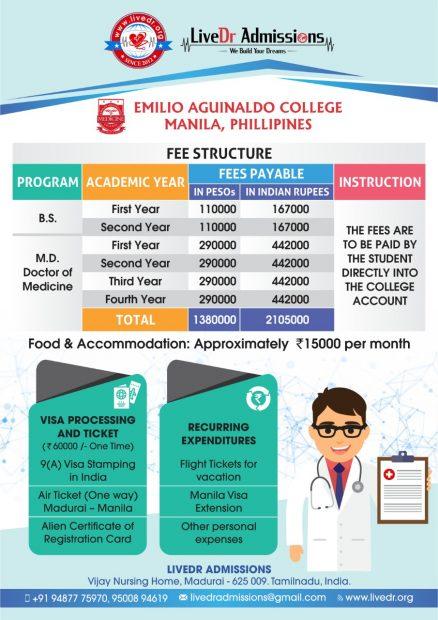 Fee Structure For Emilio Aguinaldo College – School of Medicine, Philippines